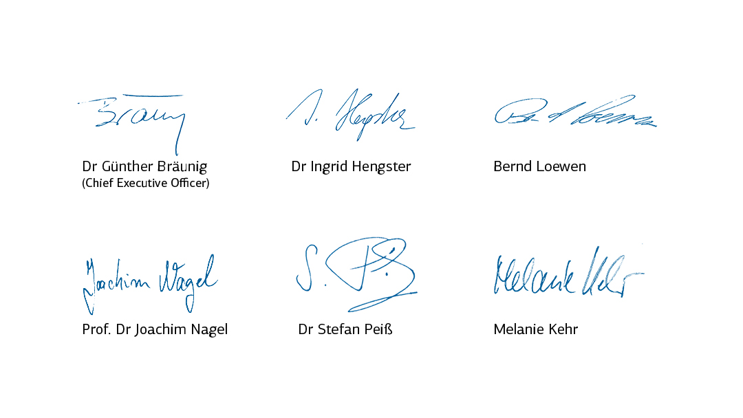 Signatures of the Executive Board
