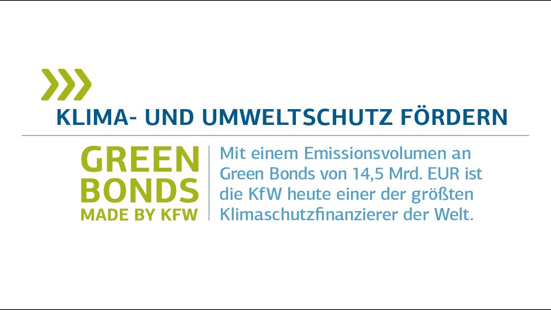 Klima- und Umweltschutz fördern/Promoting climate and environmental protection