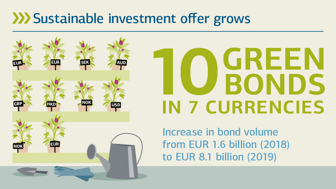 Illustration zu green bonds in 7 Währungen: Nachhaltiges Investment-Angebot wächst