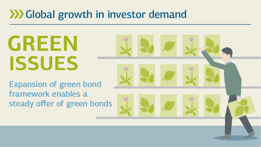 Illustration zu grüne Emissionen: Weltweit wachsende Investoren-Nachfrage
