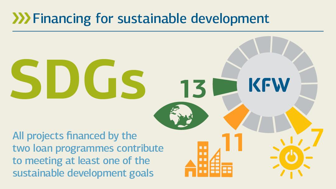Illustration zu SDGs: Finanzierungen für nachhaltige Entwicklung