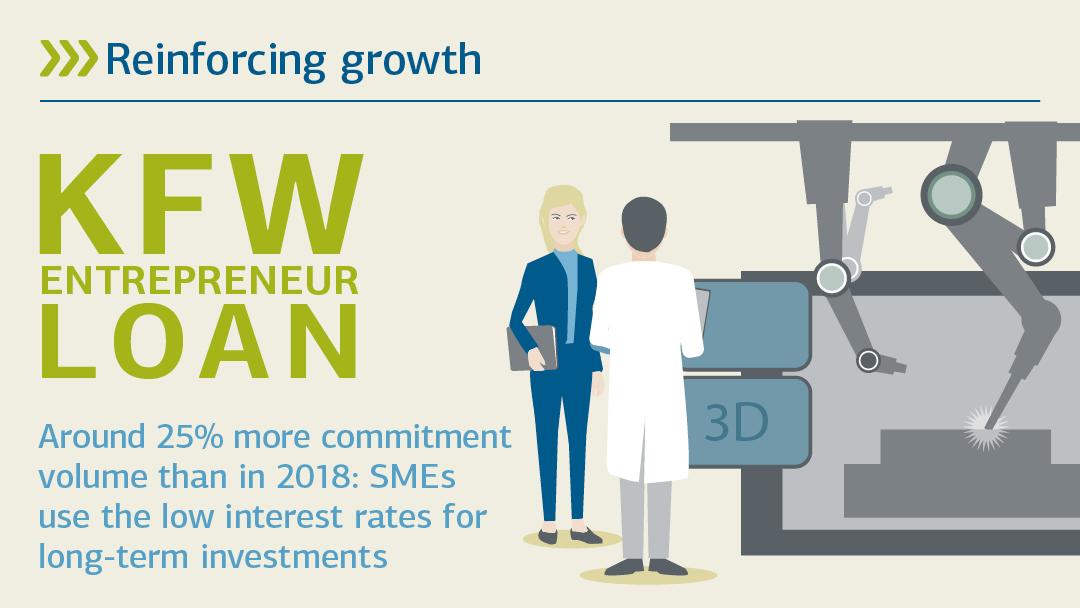 Illustration zu KFW Unternehmer Kredit: Wachstum stärken
