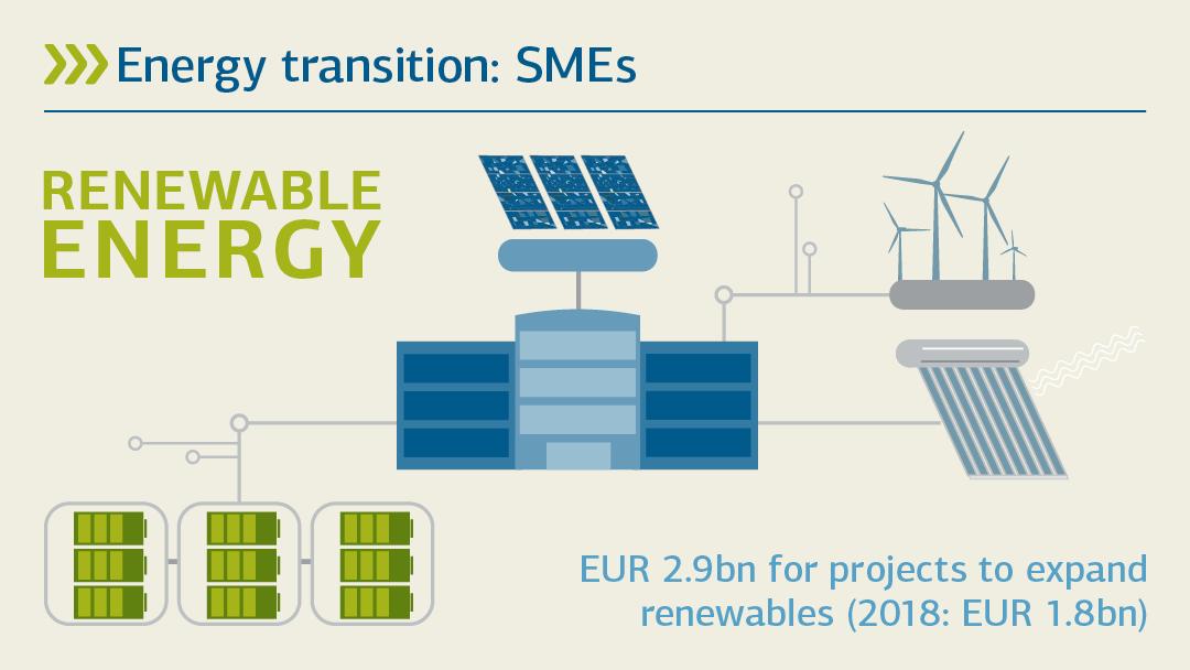 Illustration zu erneuerbare Energien: Energiewende umsetzen: Mittelstand