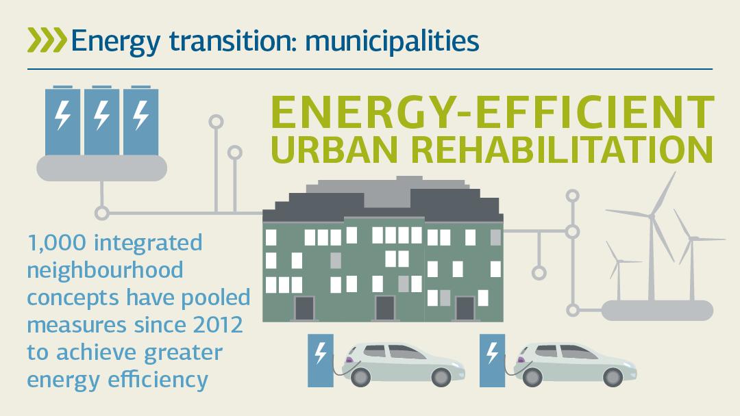 Illustration zu energetische Stadtsanierung: Energiewende umsetzen:Kommunen