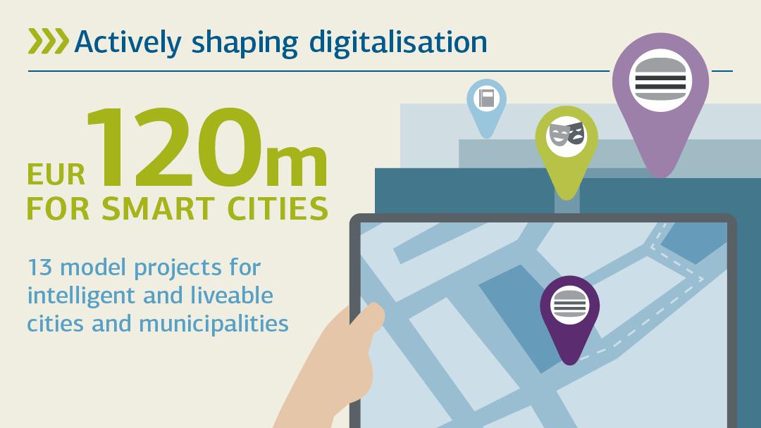 Illustartion zu smart Cities: Digitalisierung aktiv gestalten