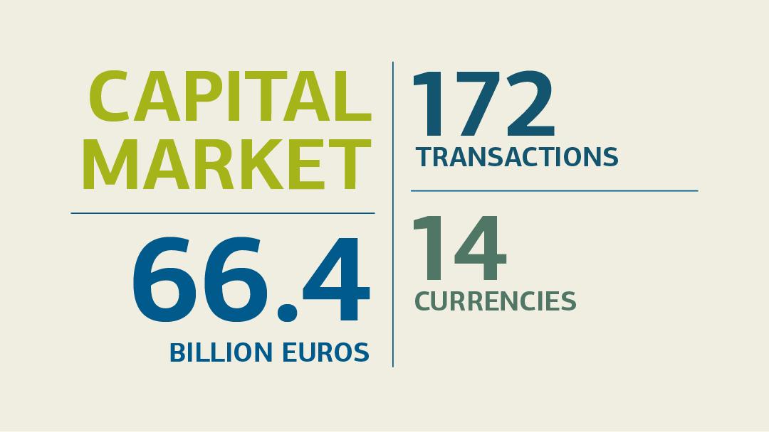Illustration regarding the topic securing funding via bonds