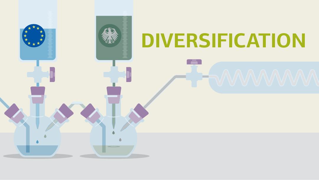Illustration zum Thema neue Refinanzierungswege durch Diversifizierung