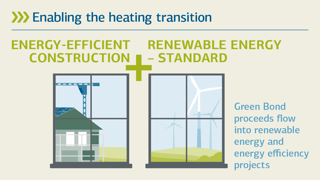 Illustration regarding the topic of enabling the heating transition