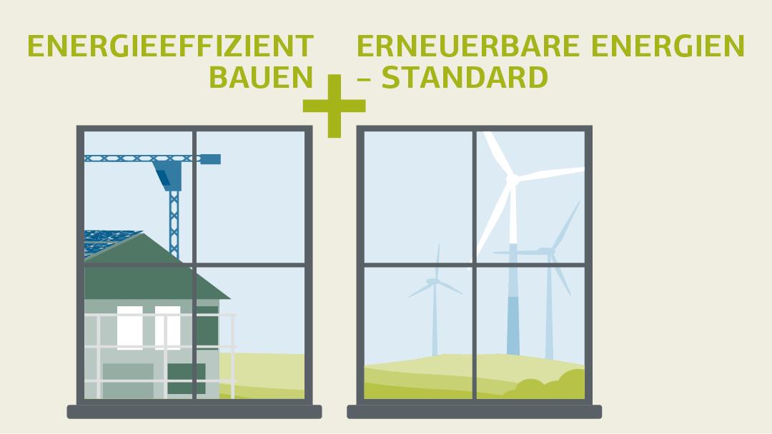 Illustration zum Thema Energieeffizient Bauen & Erneuerbare Energien