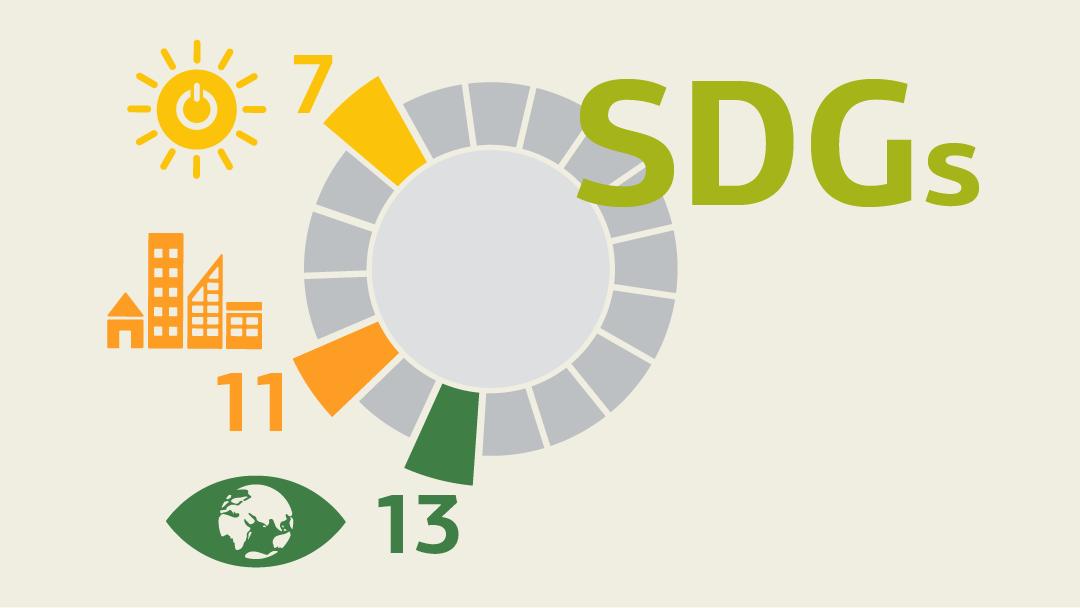 Illustration zum Thema SDGs