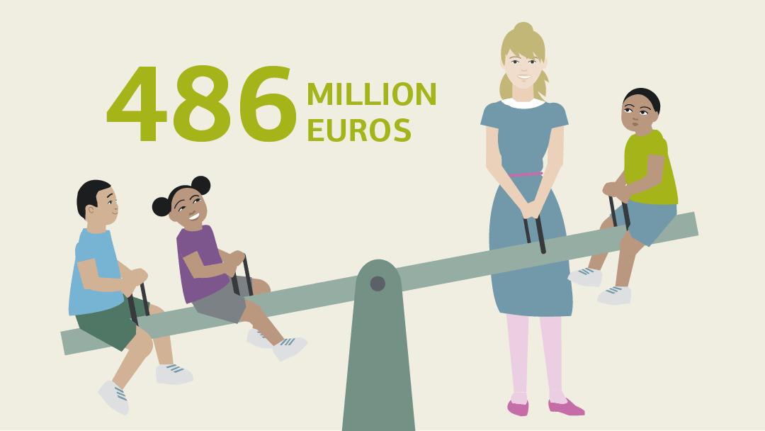 Illustration zum Thema Gesellschaftliche Verantwortung stützen