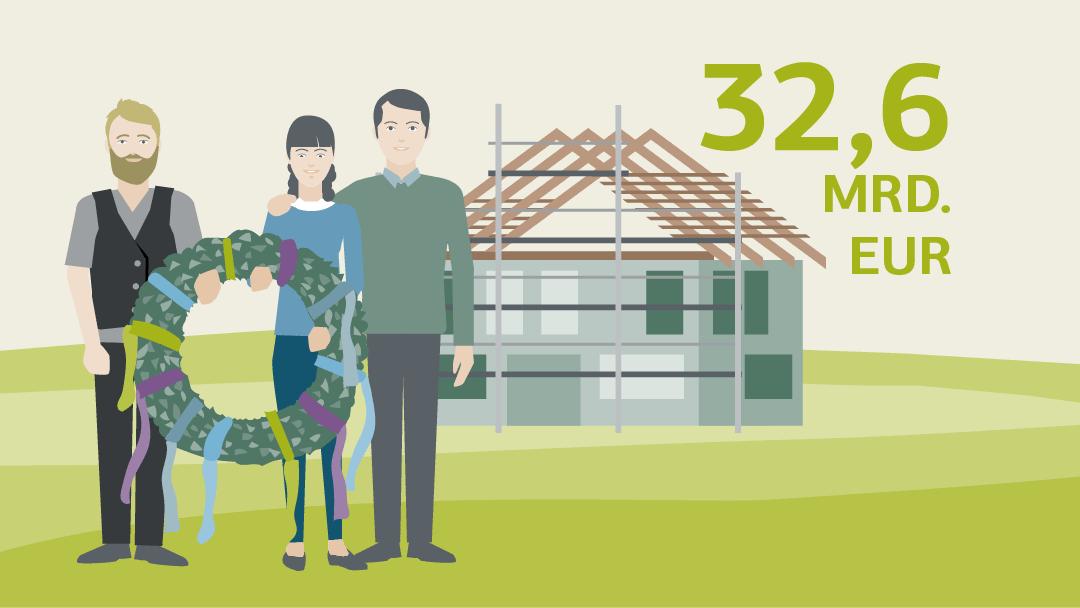 Illustration zum Thema Wohnraum schaffen und sanieren