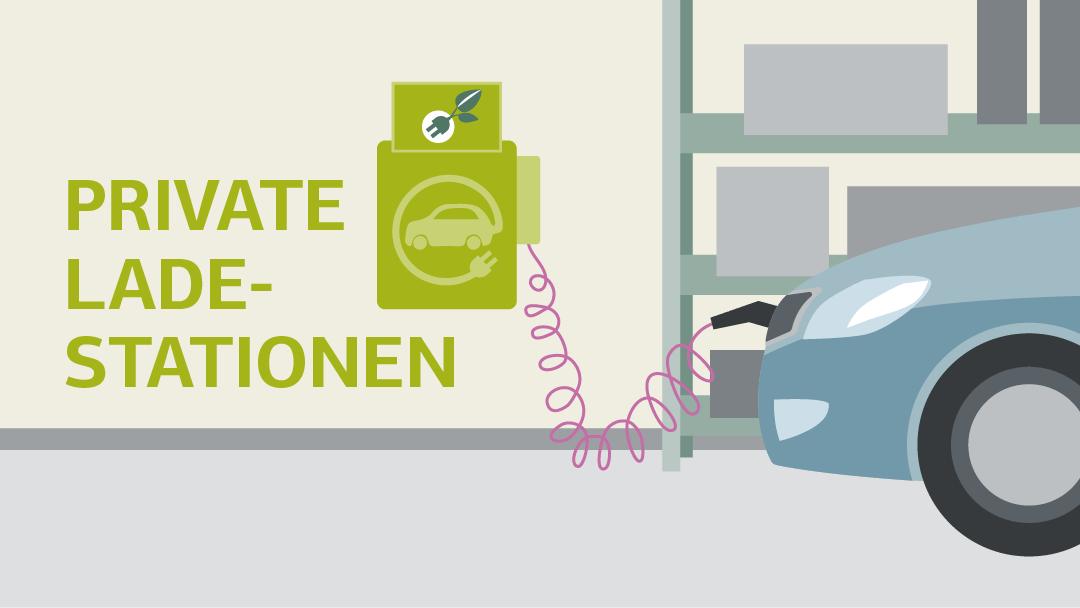 Illustration zum Thema Nachhaltige Mobilität in Fahrt bringen