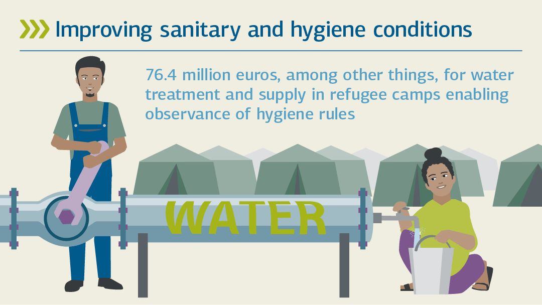 Illustration regarding the topic improving sanitary and hygiene conditions