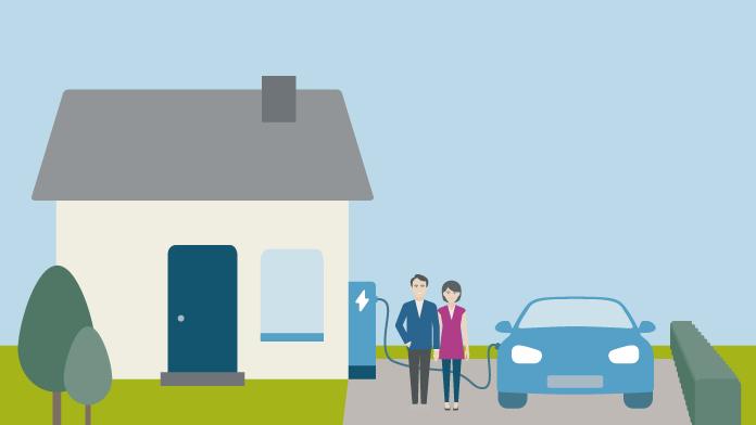 Paar steht vor seinem Haus und lädt Elektroauto mit der eigenen Ladestation auf