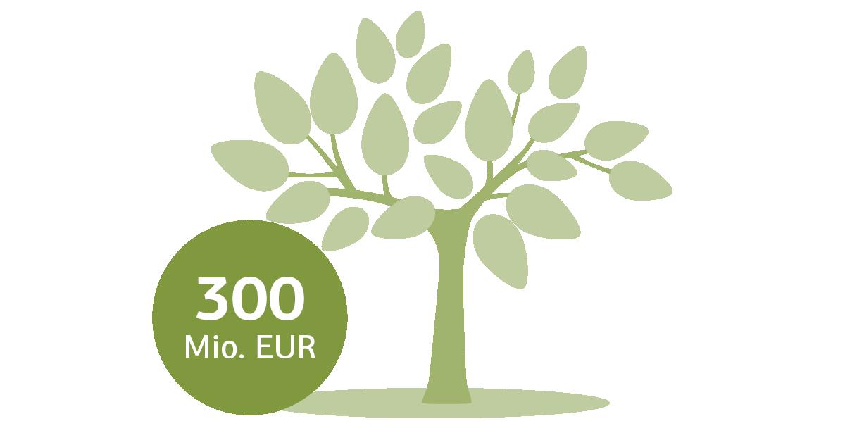 Grafische Darstellung eines Baumes mit Angabe 300 Mio. EUR