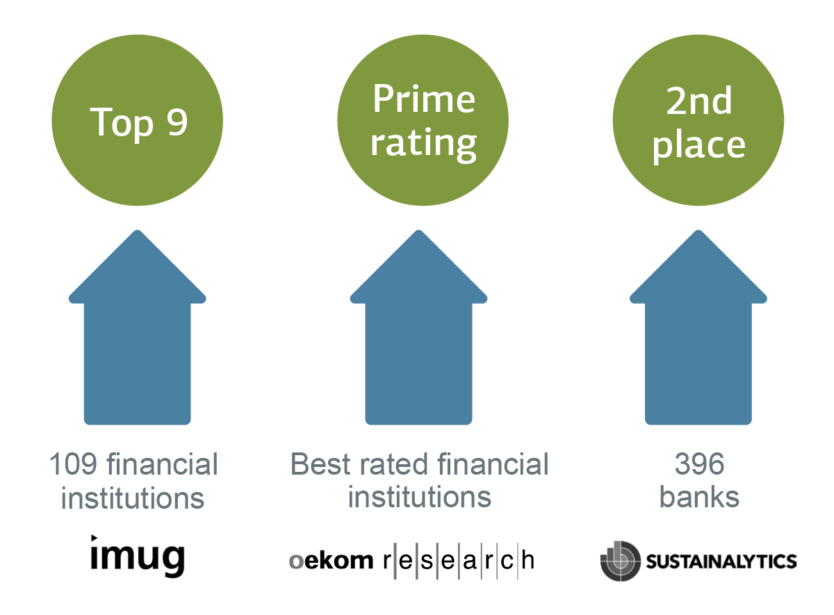Graphic Top-notch sustainability ratings
