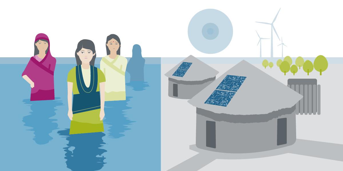 Grafische Darstellung Klima und Umweltschutz