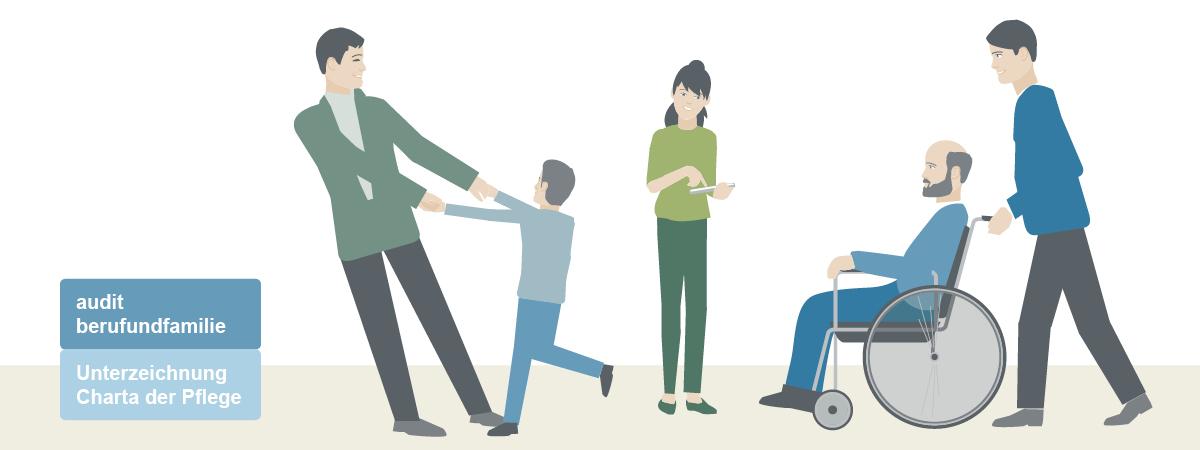 Grafische Darstellung Ausbau der vereinbarkeit von Beruf und Privatem