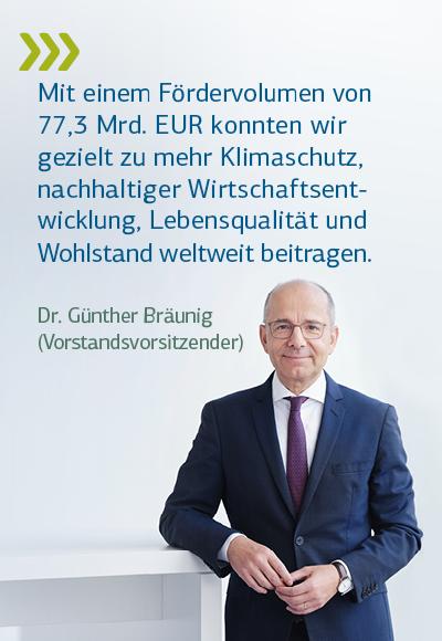 Grafische Darstellung Guenther Braeunig