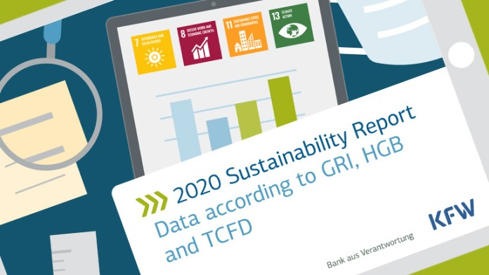 Front page of the data section of the Sustainability Report 2020 of KfW Group